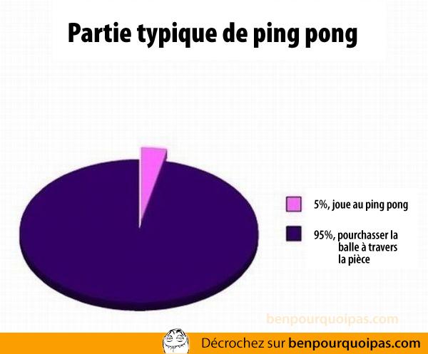 Ben pourquoi pas - charte - partie de ping pong typique