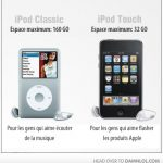 iPods Classic vs Touch