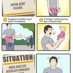 Quoi faire dans certaines situations