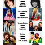 Stars de la musique, avant et maintenant