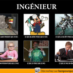 Ingénieurs: réalité versus ce que les autres pensent