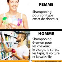 Choix de shampooing: femmes vs hommes