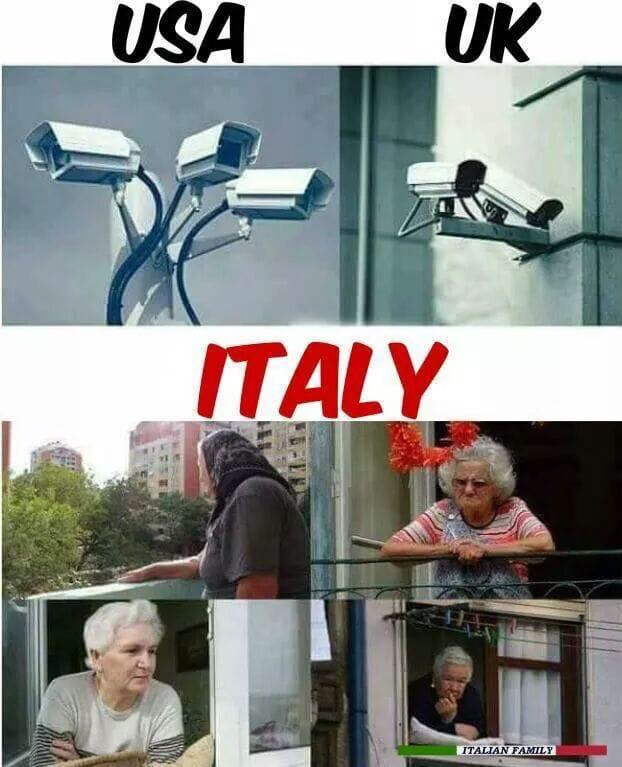 La surveillance à travers le monde USA, UK and Italy!!