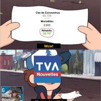 Le coronavirus, une nouvelle amplifiée par TVA nouvelles et les autres médias