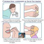 Comment bien se laver les mains pour éviter la contamination